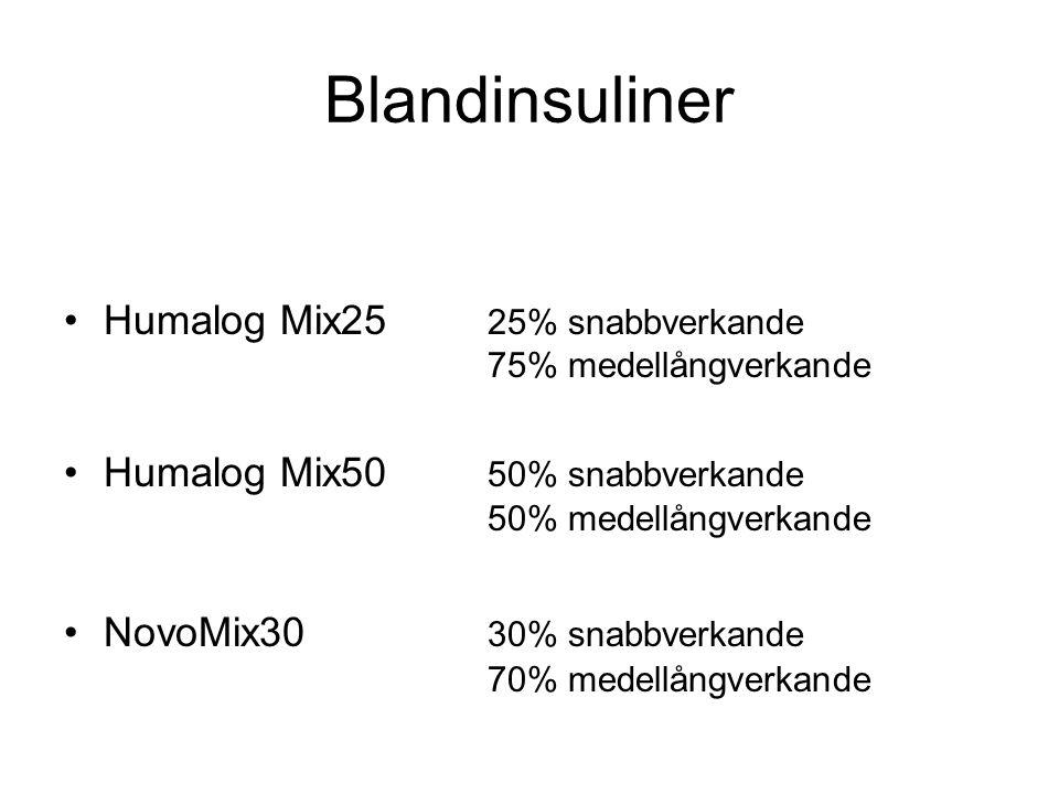 Blandinsuliner Humalog Mix25 25% snabbverkande 75% medellångverkande