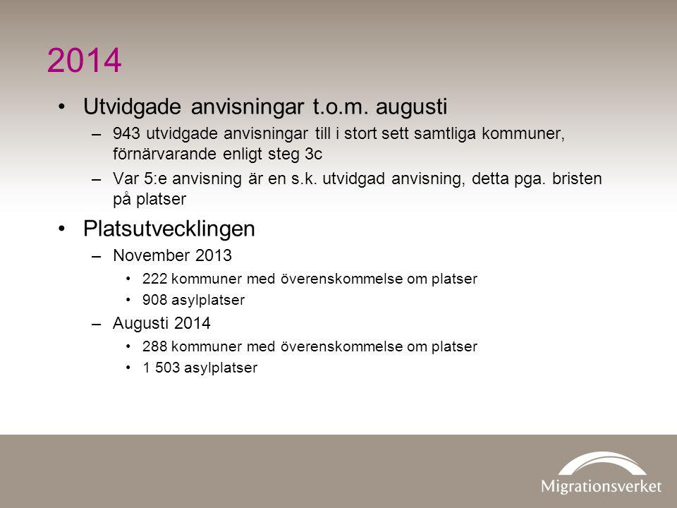 2014 Utvidgade anvisningar t.o.m. augusti Platsutvecklingen