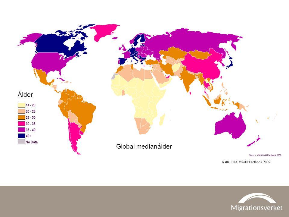 Ålder Global medianålder