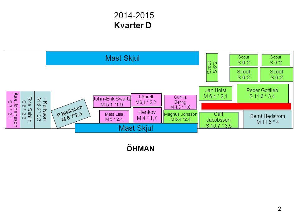 2014-2015 Kvarter D Mast Skjul Mast Skjul ÖHMAN S 6*2 S 6*2 Scout