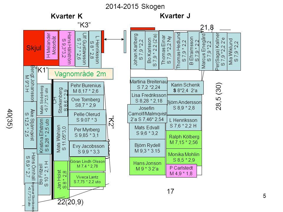2014-2015 Skogen Kvarter K Kvarter J K3 21,8 18,5 Skjul K1