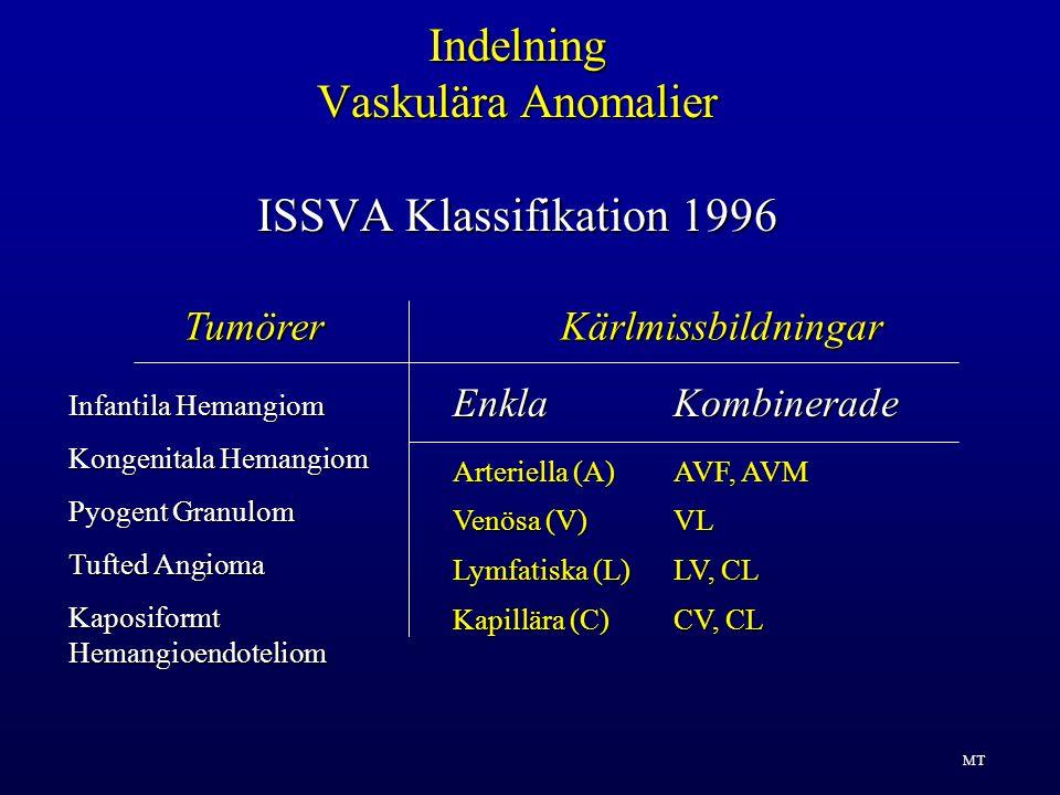 Indelning Vaskulära Anomalier ISSVA Klassifikation 1996