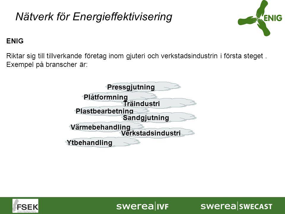 Nätverk för Energieffektivisering