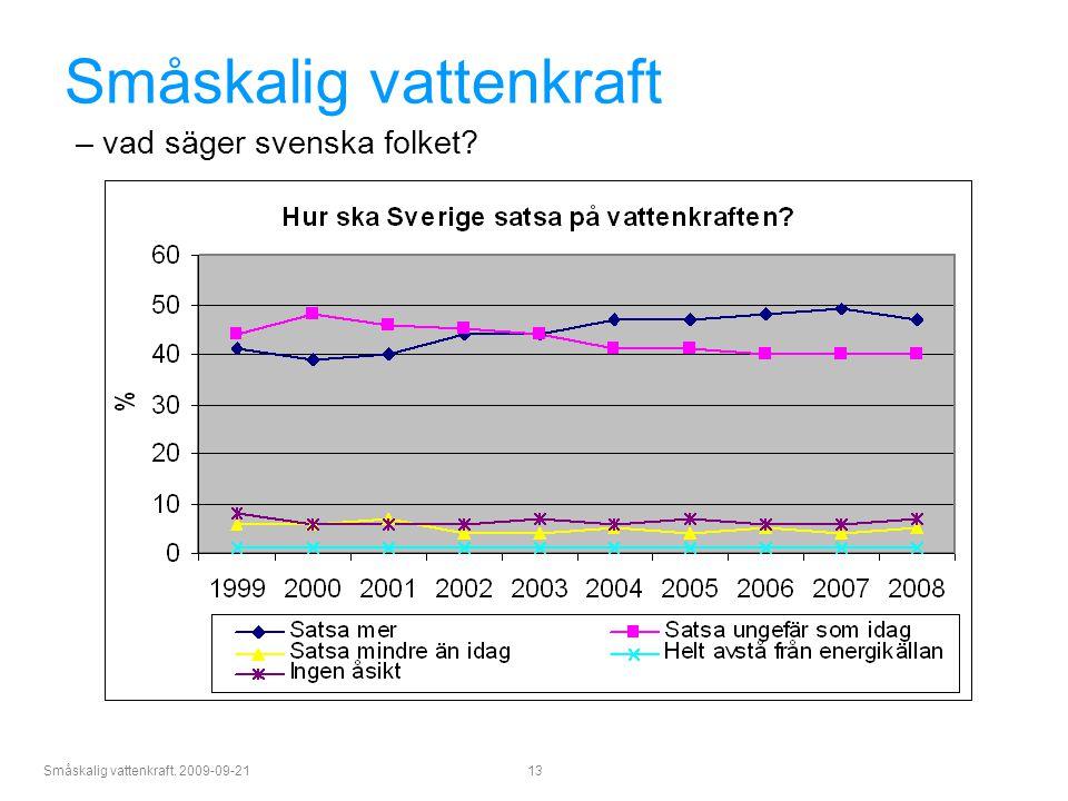 Småskalig vattenkraft – vad säger svenska folket