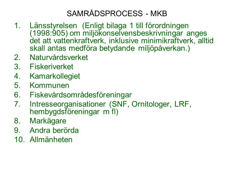 SAMRÅDSPROCESS - MKB