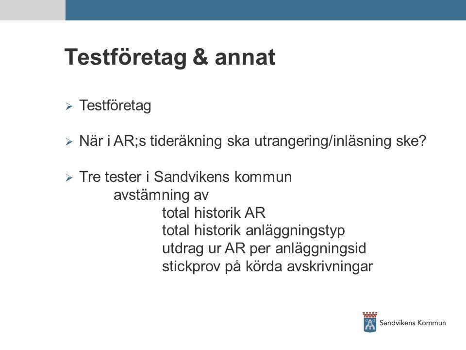 Testföretag & annat Testföretag