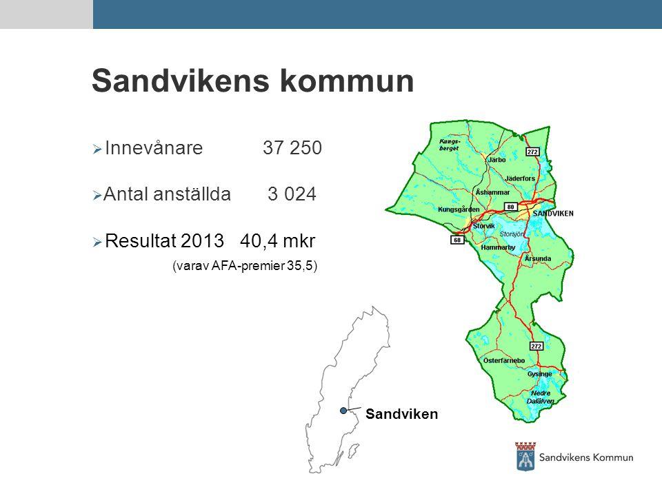 Sandvikens kommun Innevånare 37 250 Antal anställda 3 024