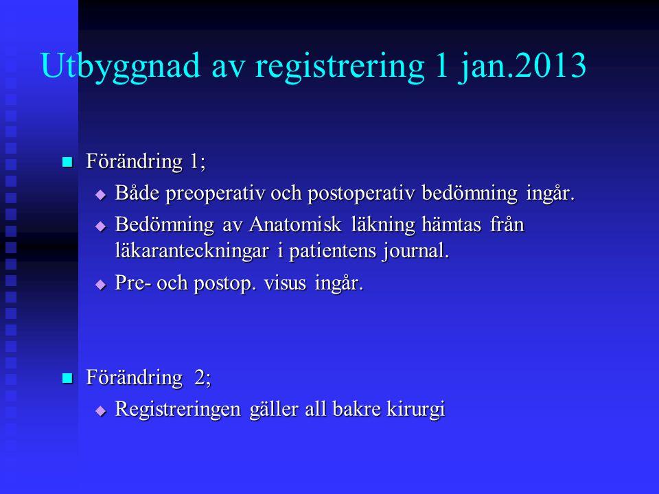 Utbyggnad av registrering 1 jan.2013