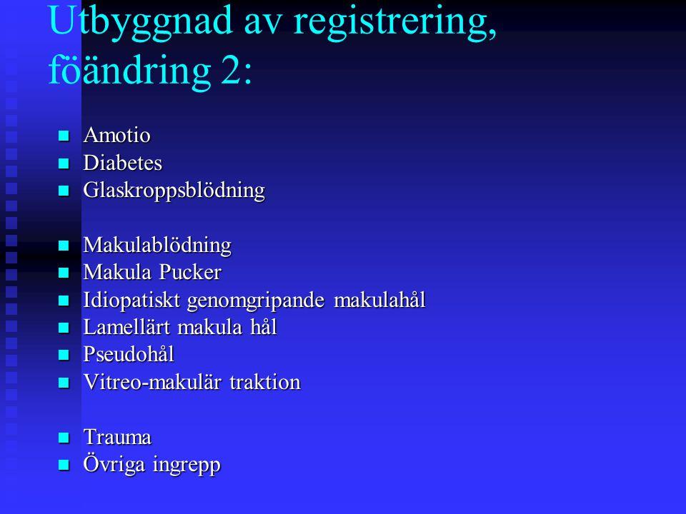 Utbyggnad av registrering, föändring 2: