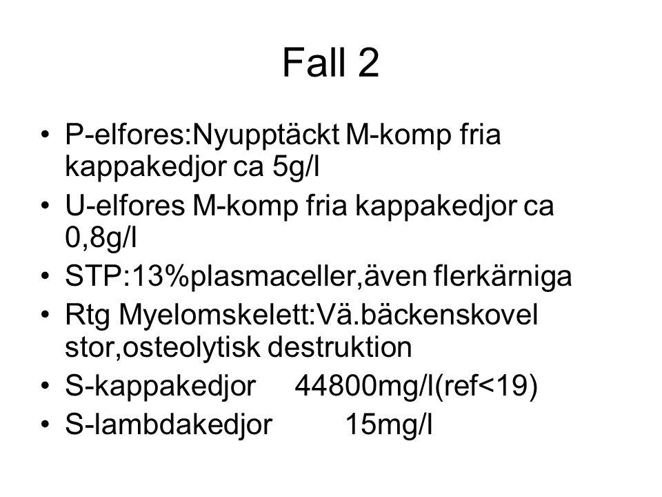 Fall 2 P-elfores:Nyupptäckt M-komp fria kappakedjor ca 5g/l