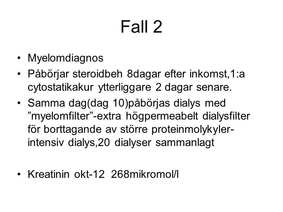 Fall 2 Myelomdiagnos. Påbörjar steroidbeh 8dagar efter inkomst,1:a cytostatikakur ytterliggare 2 dagar senare.
