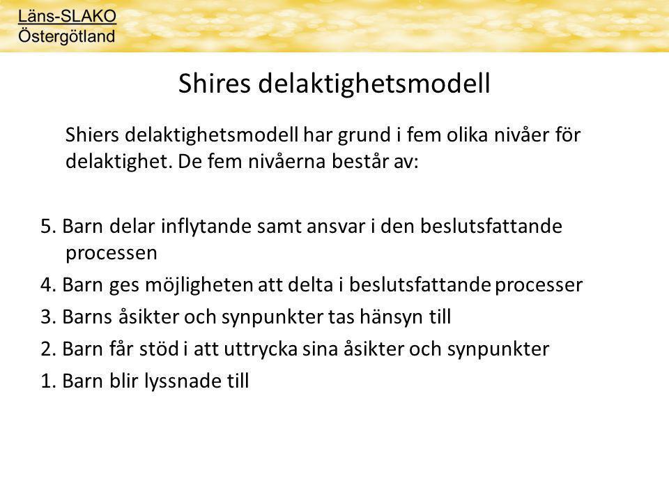 Shires delaktighetsmodell