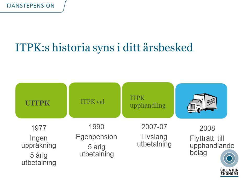 ITPK:s historia syns i ditt årsbesked