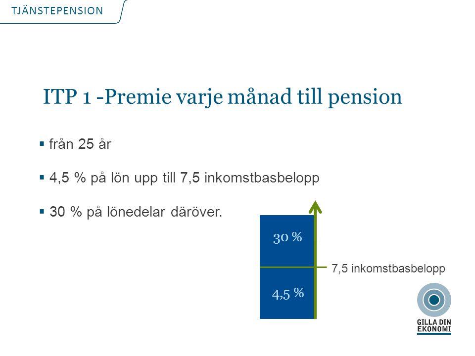 ITP 1 -Premie varje månad till pension