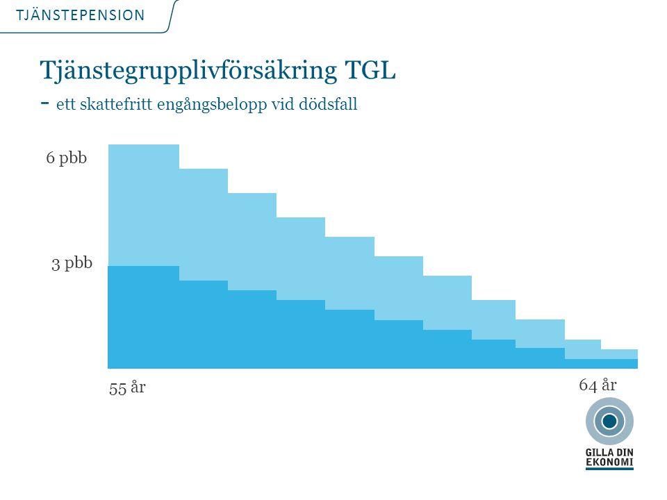 Tjänstegrupplivförsäkring TGL - ett skattefritt engångsbelopp vid dödsfall