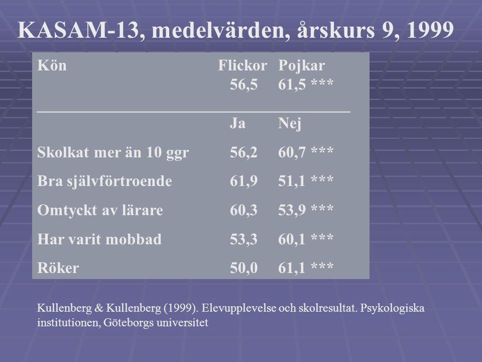 KASAM-13, medelvärden, årskurs 9, 1999