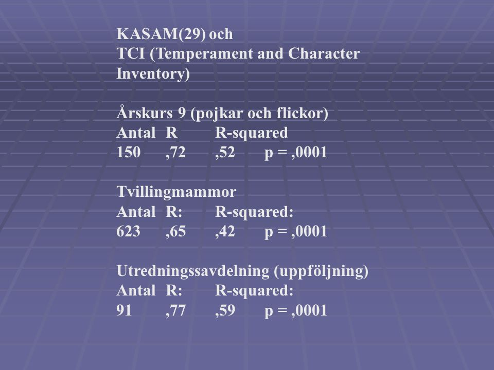 KASAM(29) och TCI (Temperament and Character Inventory) Årskurs 9 (pojkar och flickor) Antal R R-squared.