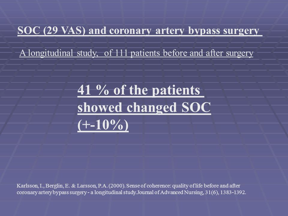 41 % of the patients showed changed SOC (+-10%)