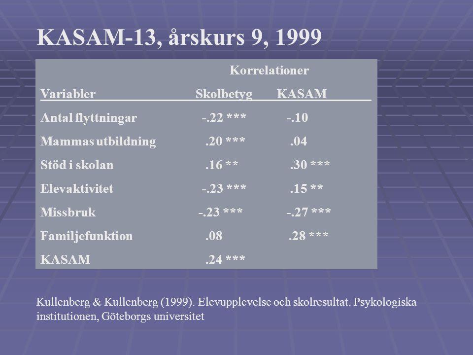 KASAM-13, årskurs 9, 1999 Korrelationer Variabler Skolbetyg KASAM