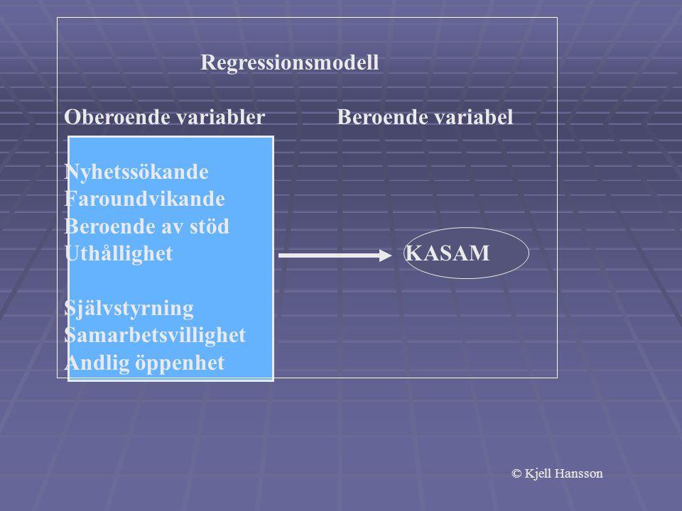 Oberoende variabler Beroende variabel Nyhetssökande Faroundvikande