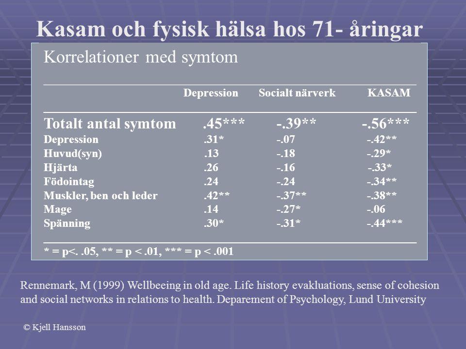Kasam och fysisk hälsa hos 71- åringar