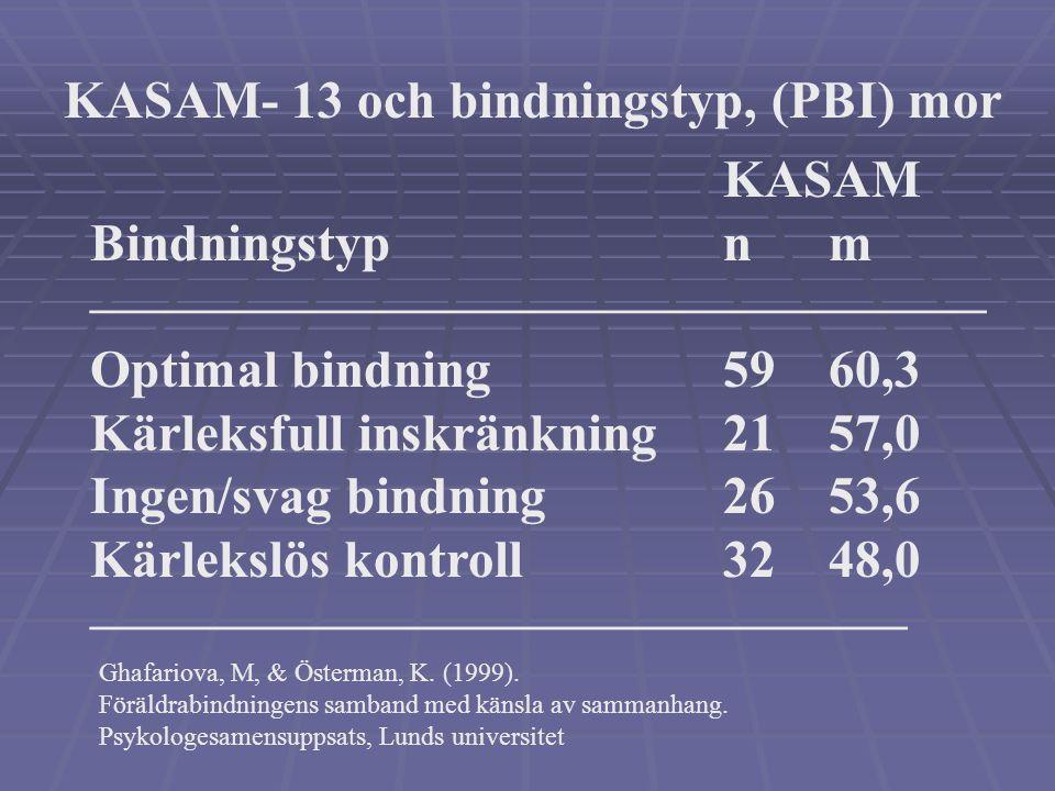 KASAM- 13 och bindningstyp, (PBI) mor