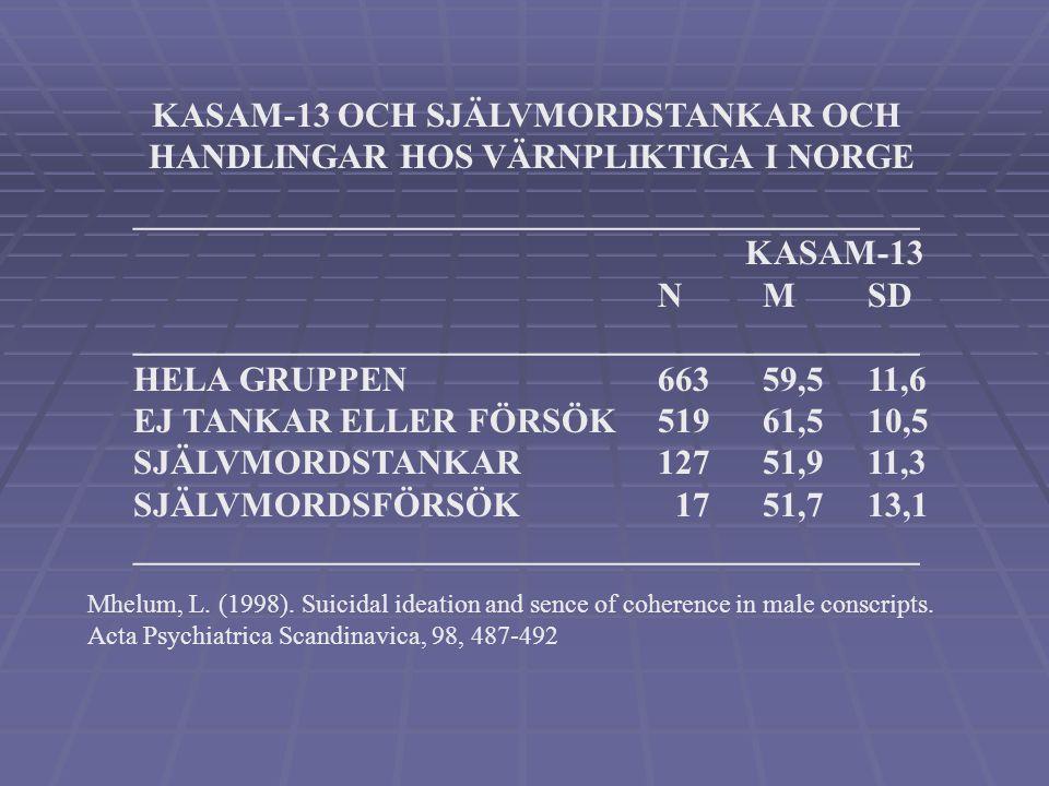 KASAM-13 OCH SJÄLVMORDSTANKAR OCH HANDLINGAR HOS VÄRNPLIKTIGA I NORGE