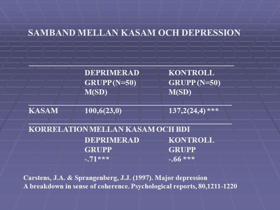 SAMBAND MELLAN KASAM OCH DEPRESSION