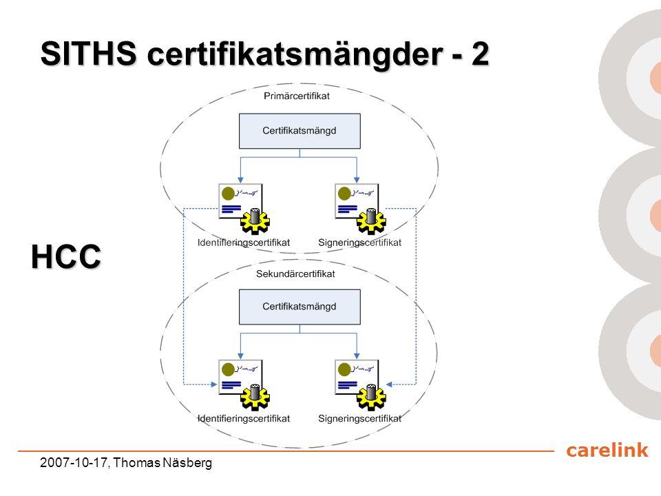 SITHS certifikatsmängder - 2