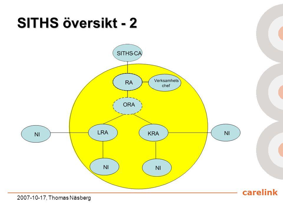SITHS översikt - 2 2007-10-17, Thomas Näsberg