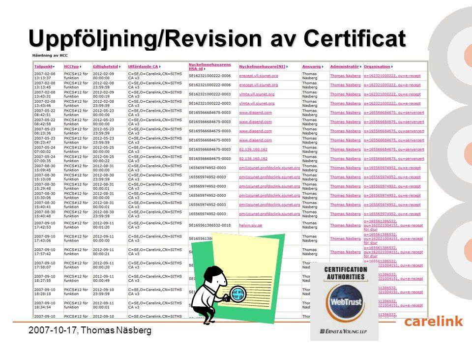 Uppföljning/Revision av Certificat
