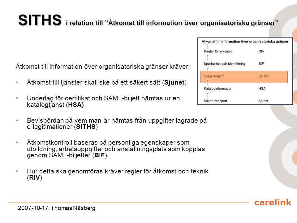 SITHS i relation till Åtkomst till information över organisatoriska gränser