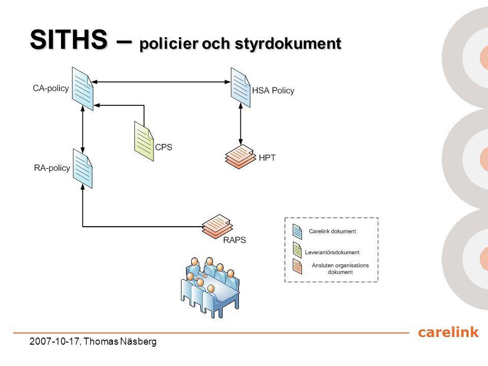 SITHS – policier och styrdokument