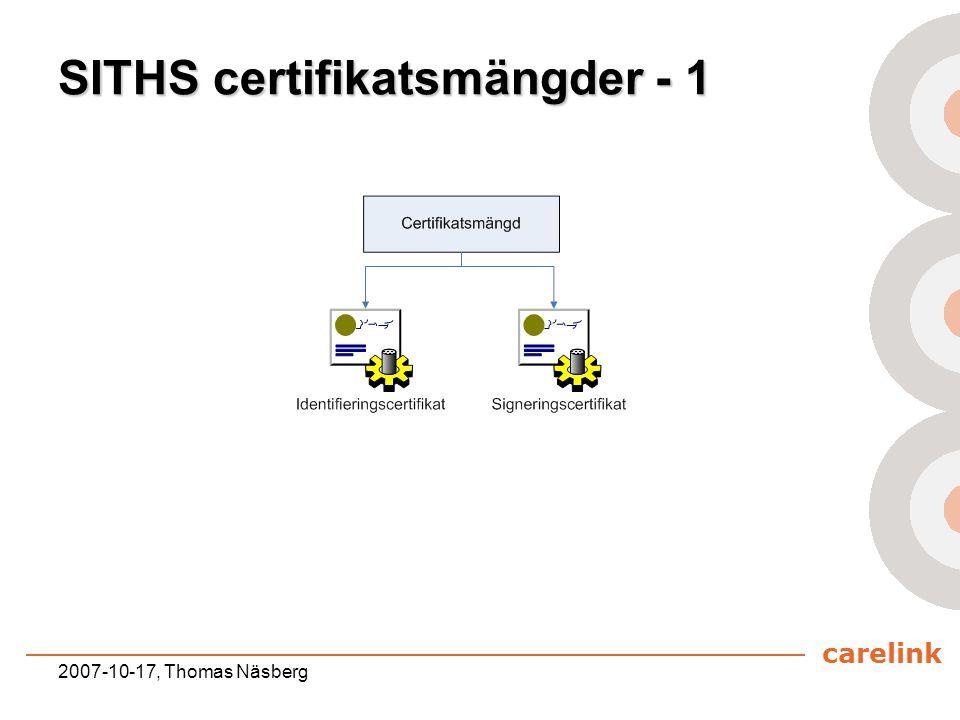 SITHS certifikatsmängder - 1