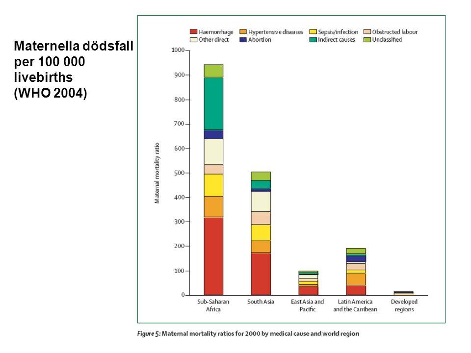 Maternella dödsfall per 100 000 livebirths (WHO 2004)