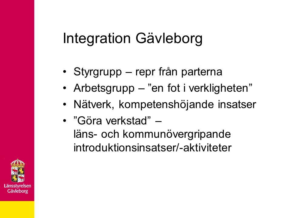 Integration Gävleborg