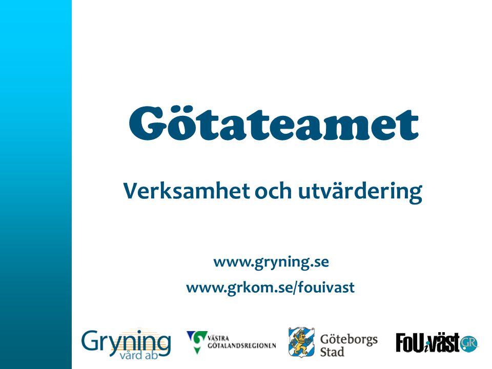 Götateamet Verksamhet och utvärdering www.gryning.se