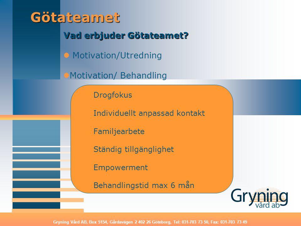 Götateamet Vad erbjuder Götateamet Motivation/Utredning