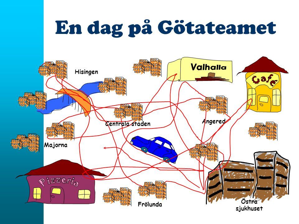 En dag på Götateamet Pizzeria Café Hisingen Angered Centrala staden