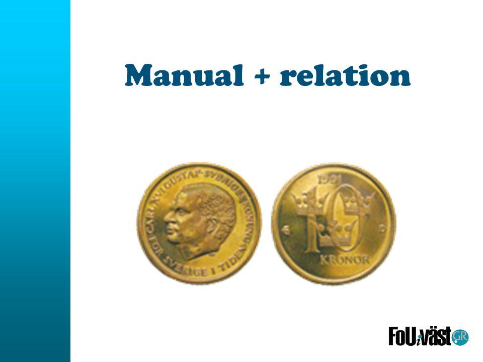 Manual + relation