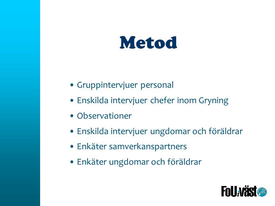 Metod Gruppintervjuer personal Enskilda intervjuer chefer inom Gryning