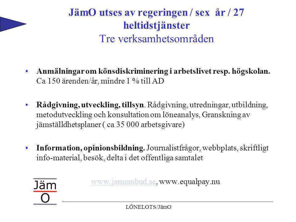 JämO utses av regeringen / sex år / 27 heltidstjänster Tre verksamhetsområden