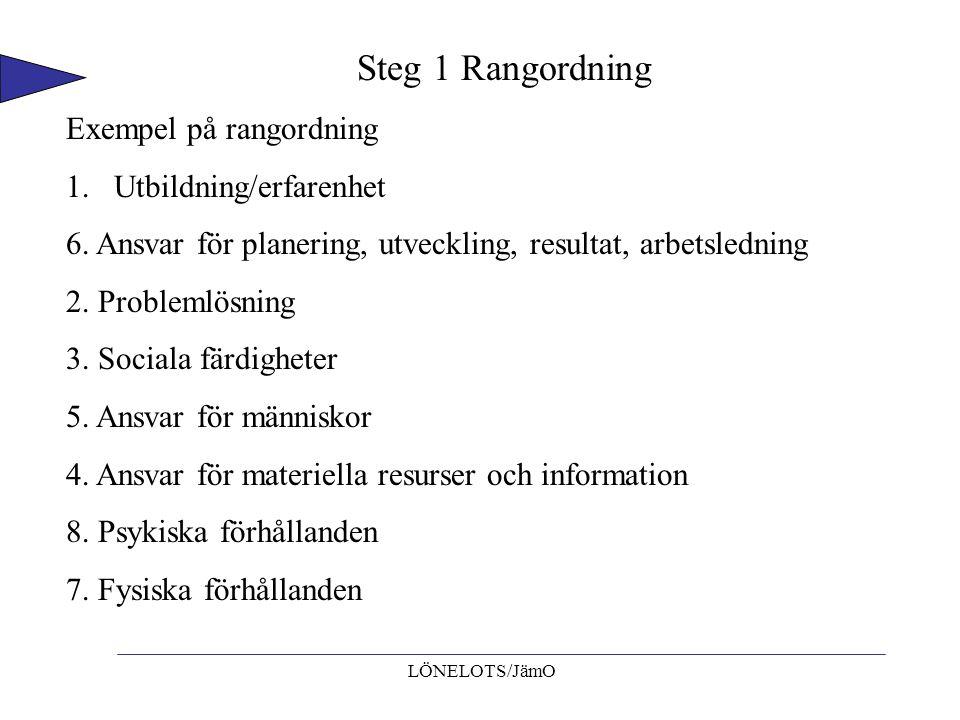 Steg 1 Rangordning Exempel på rangordning Utbildning/erfarenhet