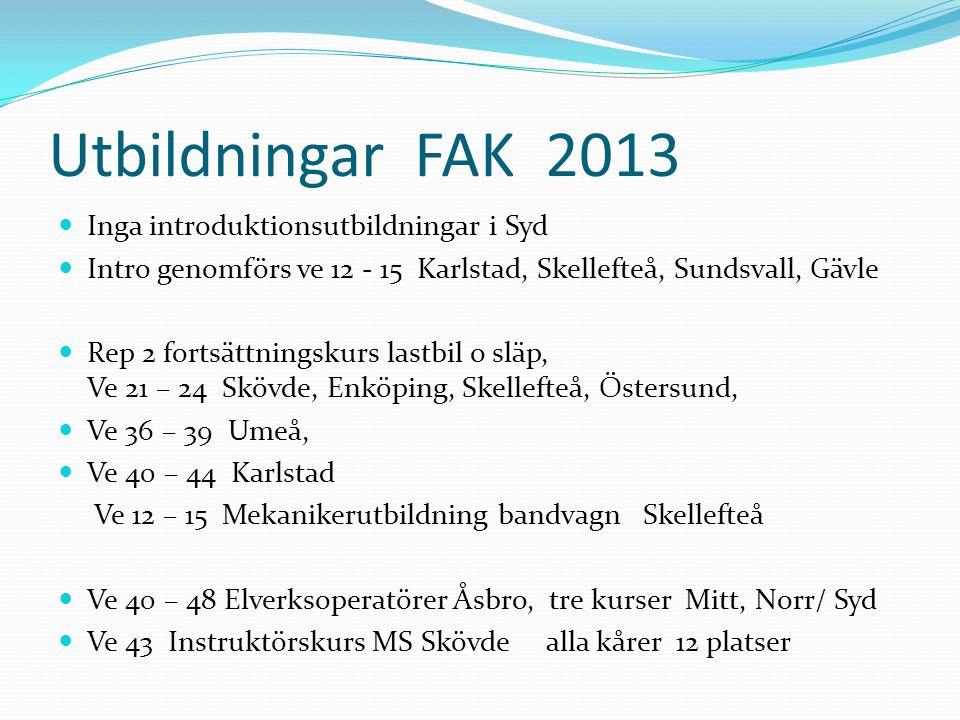 Utbildningar FAK 2013 Inga introduktionsutbildningar i Syd
