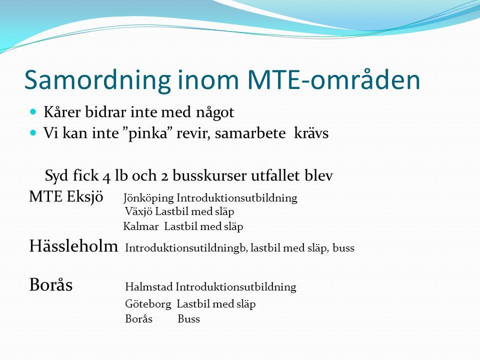 Samordning inom MTE-områden