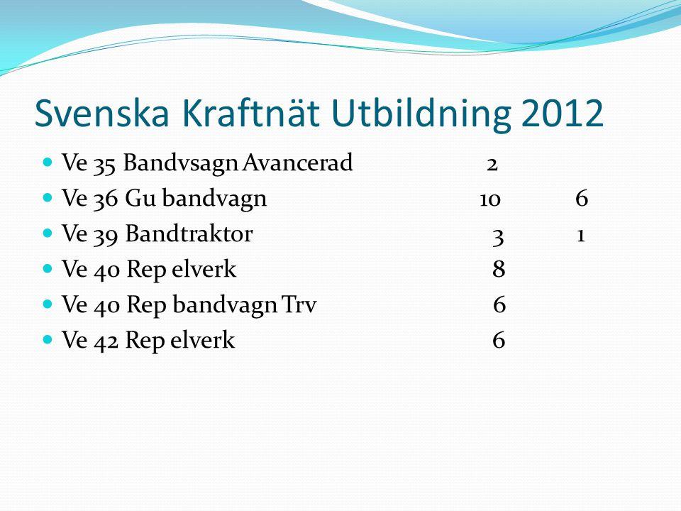 Svenska Kraftnät Utbildning 2012
