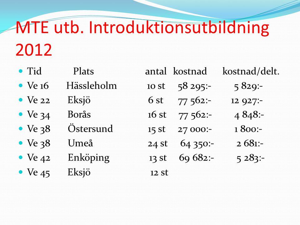 MTE utb. Introduktionsutbildning 2012