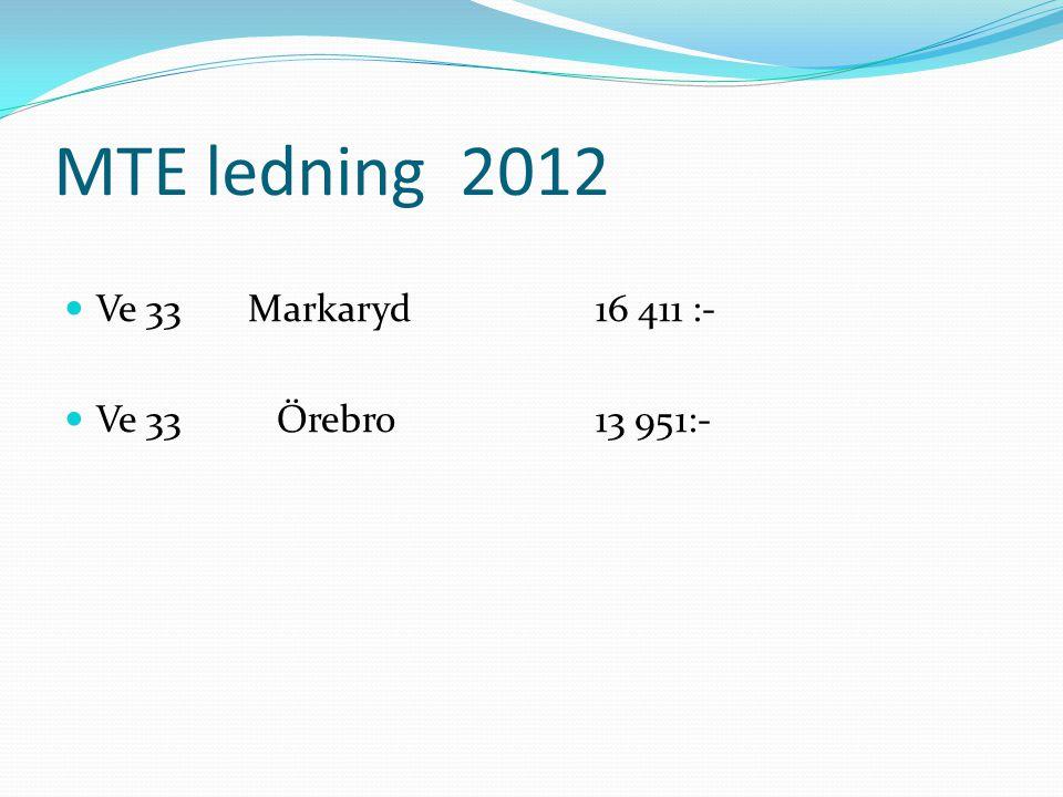MTE ledning 2012 Ve 33 Markaryd 16 411 :- Ve 33 Örebro 13 951:-