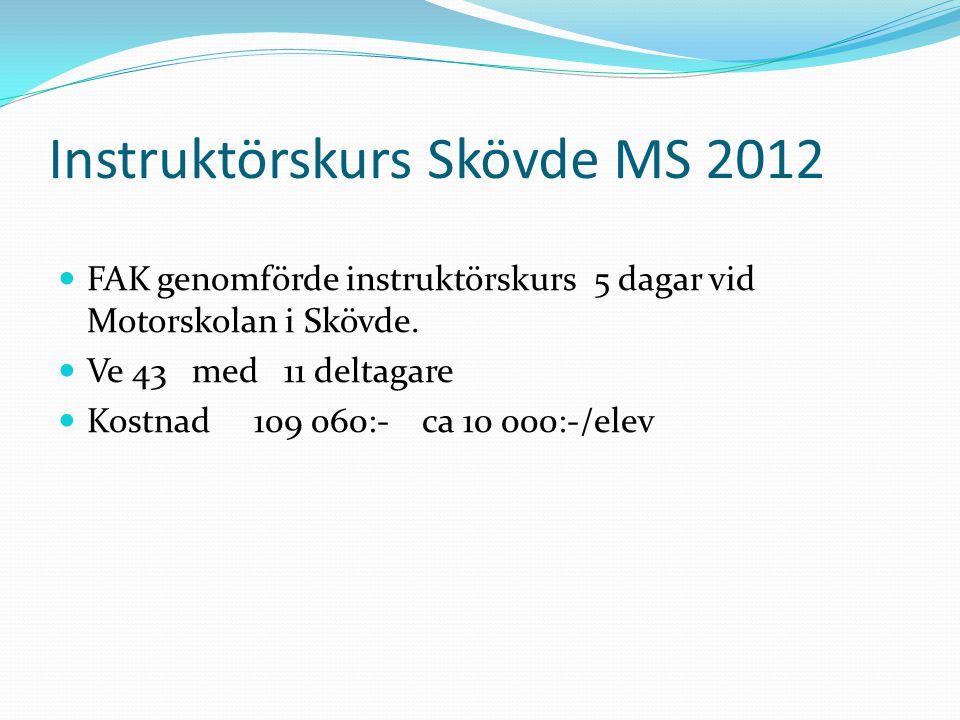 Instruktörskurs Skövde MS 2012