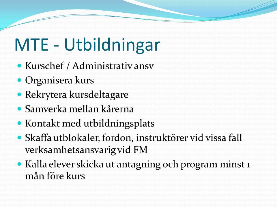 MTE - Utbildningar Kurschef / Administrativ ansv Organisera kurs